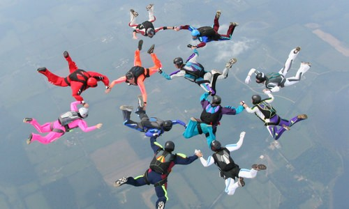 All About Skydiving and The Elements of a Great Skydive